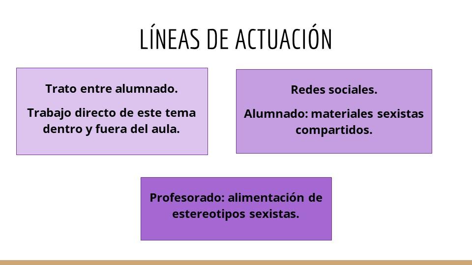 lineas de actuacion